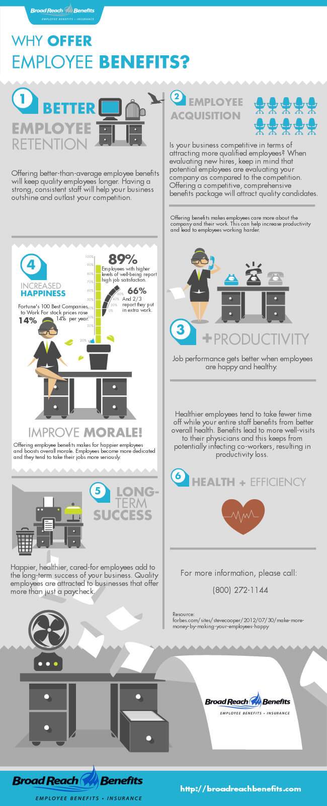 why offer employee benefits - infographic